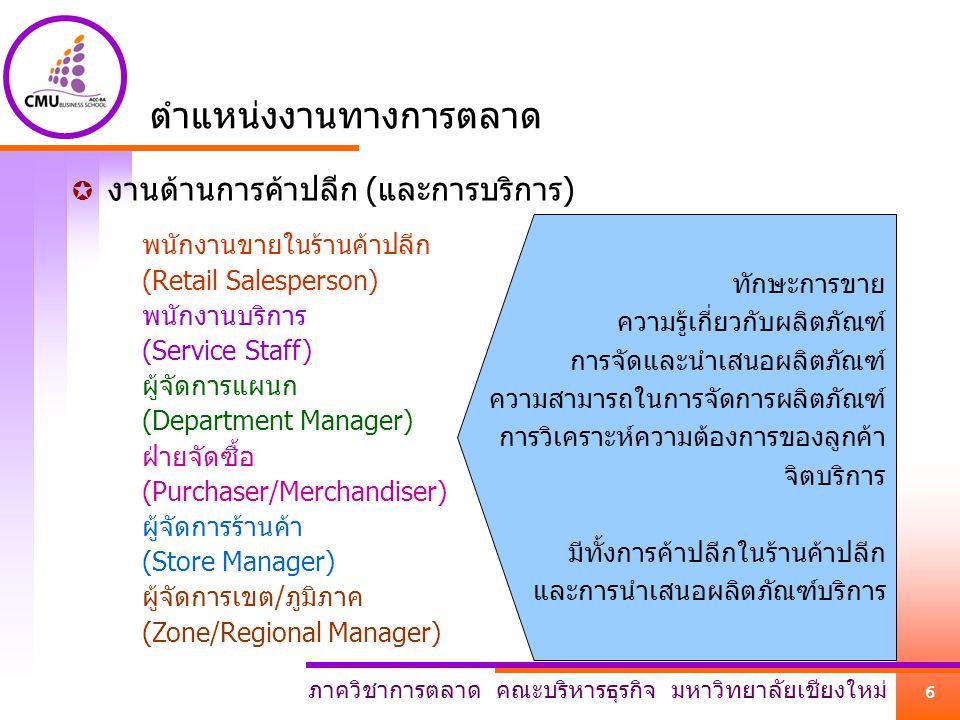 ภาควิชาการตลาด คณะบริหารธุรกิจ มหาวิทยาลัยเชียงใหม่ 7 ตำแหน่งงานทางการตลาด  งานด้านการวิจัยการตลาด (และการวิเคราะห์ข้อมูลการตลาด) นักวิจัยการตลาด (Marketing Researcher) หัวหน้าโครงการวิจัย (Project Leader) ผู้จัดการฝ่ายวิจัยการตลาด (Marketing Research Manager) นักวิเคราะห์ข้อมูลการตลาด (Marketing Information Analyst) ผู้ประสานงานการวิจัย (Research Coordinator) ผู้วางแผนกลยุทธ์การตลาด (Marketing Strategy Planner) ความรู้ด้านการตลาด ความรู้ด้านจิตวิทยา ความรู้ด้านสถิติ ทักษะการสัมภาษณ์ ทักษะการเก็บรวบรวมข้อมูล ทักษะการวิเคราะห์ข้อมูล การบริหารโครงการ มีทั้งงานในกิจการทั่วไป และงานในบริษัทวิจัย