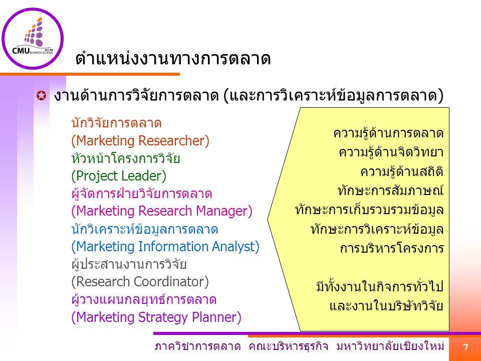 ภาควิชาการตลาด คณะบริหารธุรกิจ มหาวิทยาลัยเชียงใหม่ 8 ตำแหน่งงานทางการตลาด  งานด้านการตลาดและการบริการในองค์การที่ไม่แสวงหากำไร อาสาสมัครฝึกงาน (Intern Volunteer) พนักงานประชาสัมพันธ์ (Public Relations Agent) ผู้ประสานงานกิจกรรม (Event Coordinator) ผู้อำนวยการด้านการพัฒนา (Director of Development) ผู้อำนวยการด้านการตลาด (Marketing Director) ความรู้ด้านการตลาด ความรู้เกี่ยวกับเป้าหมายขององค์การ จิตสำนึกและการตระหนักถึงสังคม การอุทิศตนต่อการทำงาน จิตบริการ จิตอาสา มีทั้งการทำงานในองค์การการกุศล หน่วยงานราชการ องค์การอิสระ