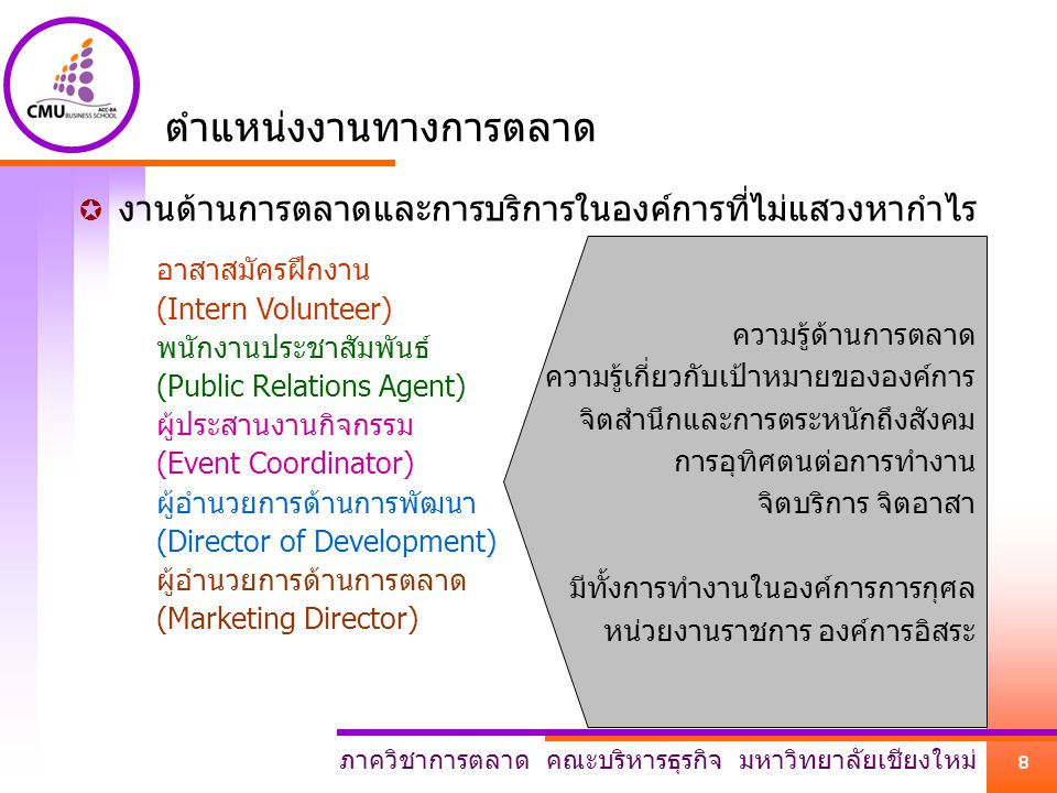 ภาควิชาการตลาด คณะบริหารธุรกิจ มหาวิทยาลัยเชียงใหม่ 8 ตำแหน่งงานทางการตลาด  งานด้านการตลาดและการบริการในองค์การที่ไม่แสวงหากำไร อาสาสมัครฝึกงาน (Inte