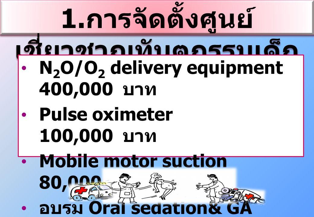 1. การจัดตั้งศูนย์ เชี่ยวชาญทันตกรรมเด็ก N 2 O/O 2 delivery equipment 400,000 บาท Pulse oximeter 100,000 บาท Mobile motor suction 80,000 บาท อบรม Oral