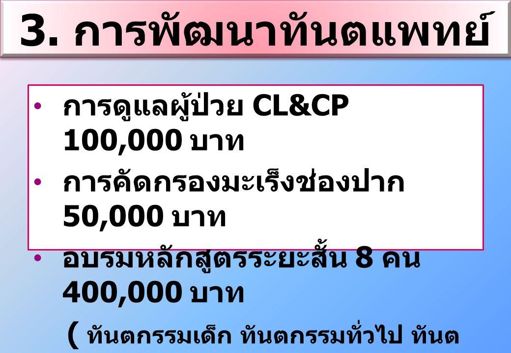 3. การพัฒนาทันตแพทย์ การดูแลผู้ป่วย CL&CP 100,000 บาท การคัดกรองมะเร็งช่องปาก 50,000 บาท อบรมหลักสูตรระยะสั้น 8 คน 400,000 บาท ( ทันตกรรมเด็ก ทันตกรรม