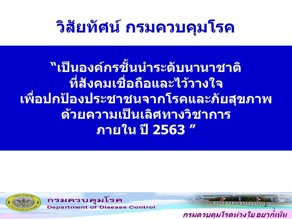 จุดเน้นการดำเนินงาน ปี 2555 (ต่อ) คำของบประมาณ 2555 จุดเน้นกลุ่มเป้าหมาย ข้อ 3.