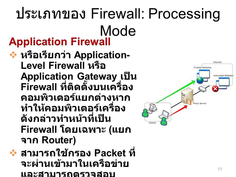 ประเภทของ Firewall: Processing Mode 10