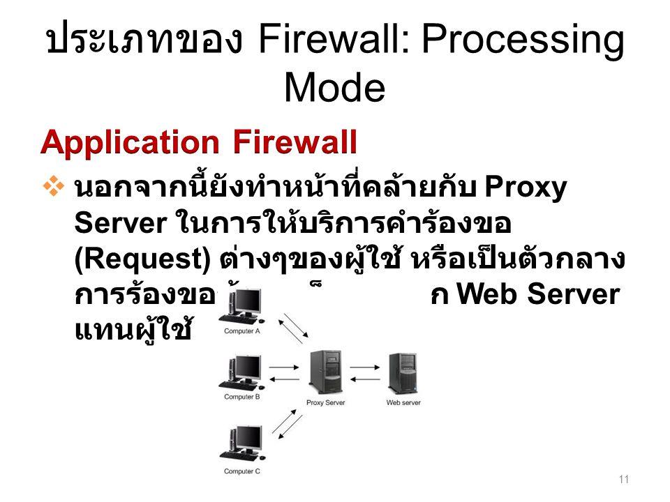 ประเภทของ Firewall: Processing Mode 11