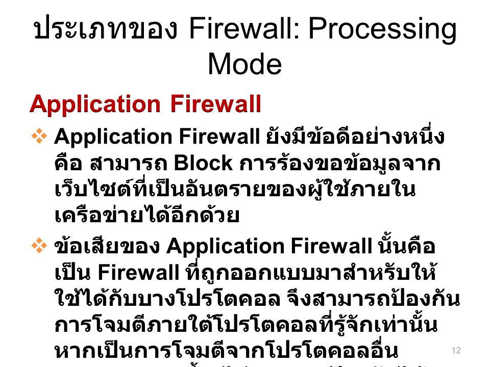 ประเภทของ Firewall: Processing Mode 12