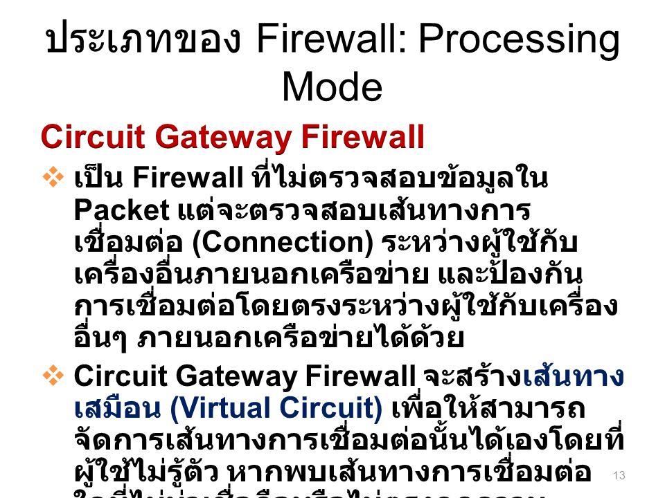 ประเภทของ Firewall: Processing Mode 13