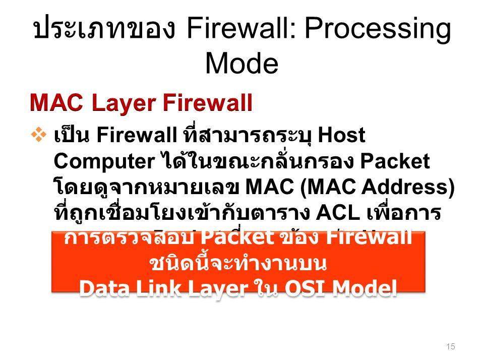 ประเภทของ Firewall: Processing Mode 15 การตรวจสอบ Packet ของ Firewall ชนิดนี้จะทำงานบน Data Link Layer ใน OSI Model การตรวจสอบ Packet ของ Firewall ชนิดนี้จะทำงานบน Data Link Layer ใน OSI Model