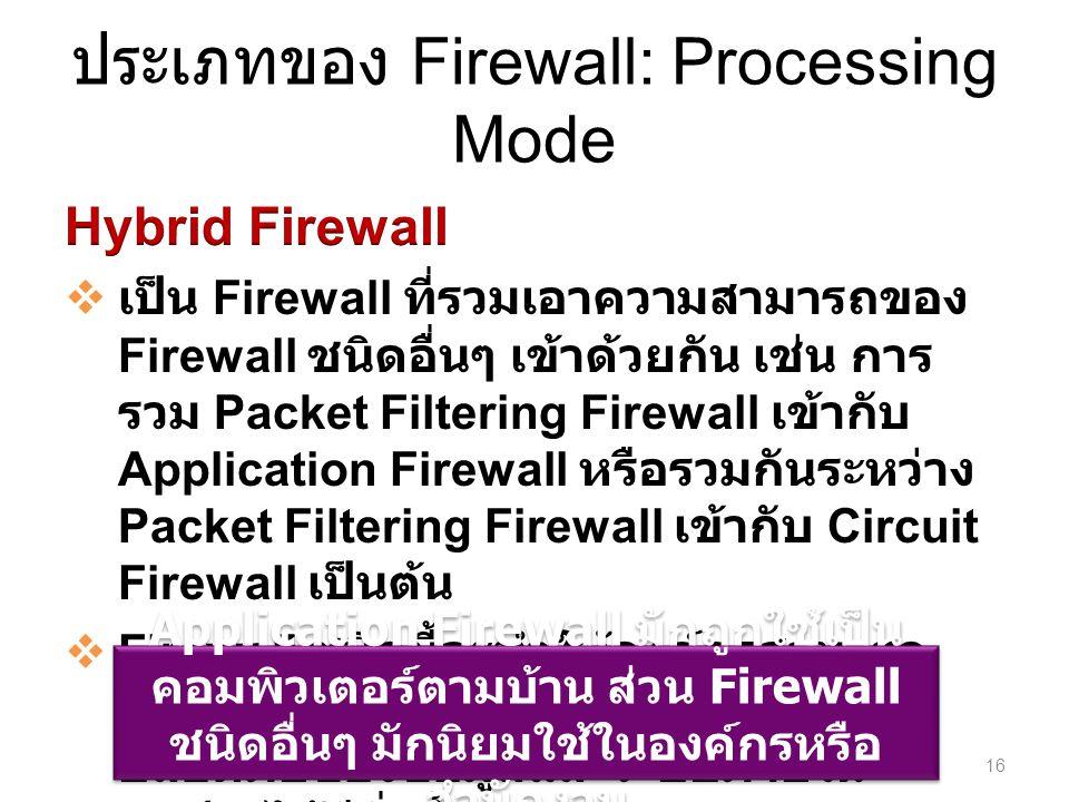 ประเภทของ Firewall: Processing Mode 16 Application Firewall มักถูกใช้เป็น คอมพิวเตอร์ตามบ้าน ส่วน Firewall ชนิดอื่นๆ มักนิยมใช้ในองค์กรหรือ สำนักงาน