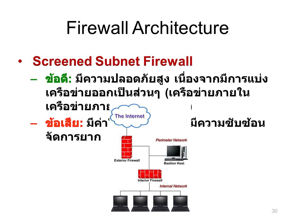Firewall Architecture 30
