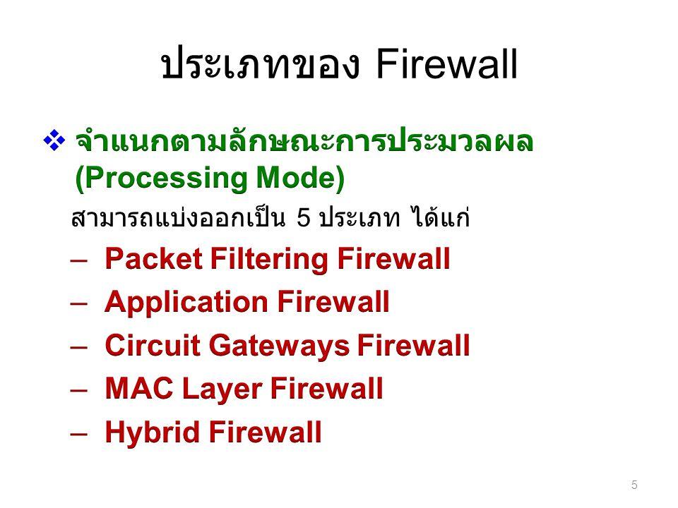 ประเภทของ Firewall 5