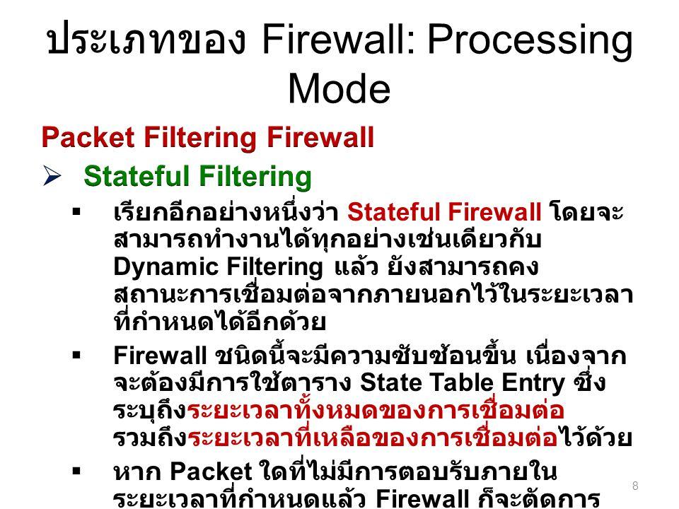 ประเภทของ Firewall: Processing Mode 8