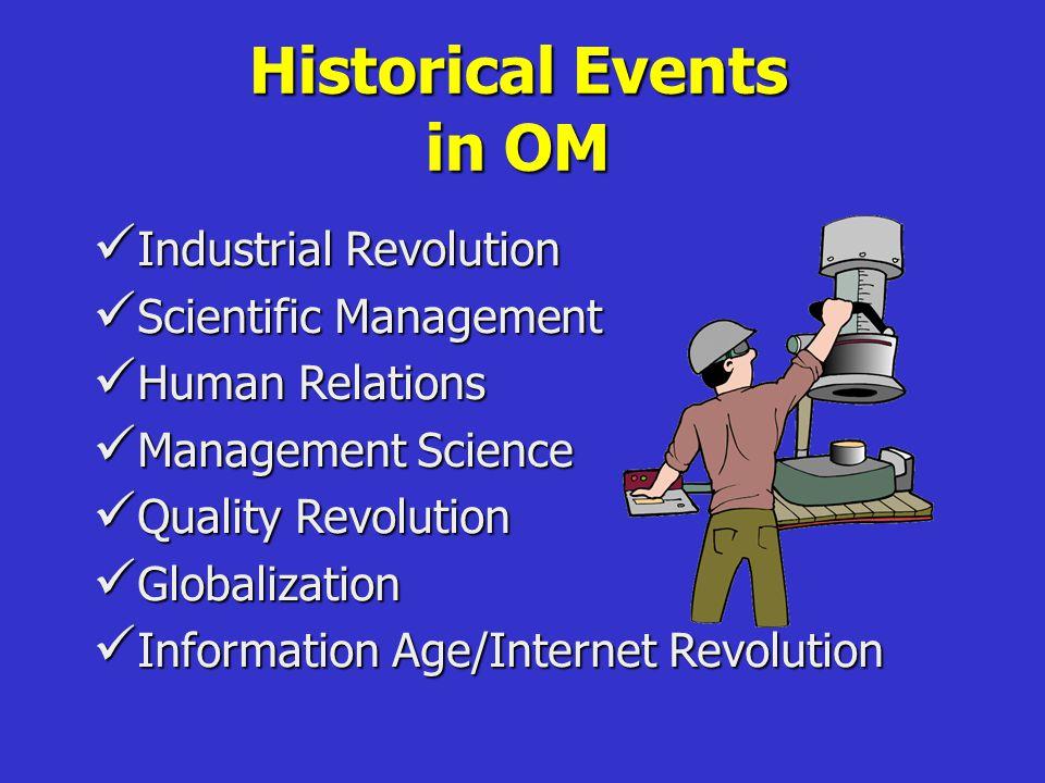 Historical Events in OM Industrial Revolution Steam engine1769James Watt Division of labor1776Adam Smith Interchangeable parts1790Eli Whitney Scientific Management Principles1911Frederick W.