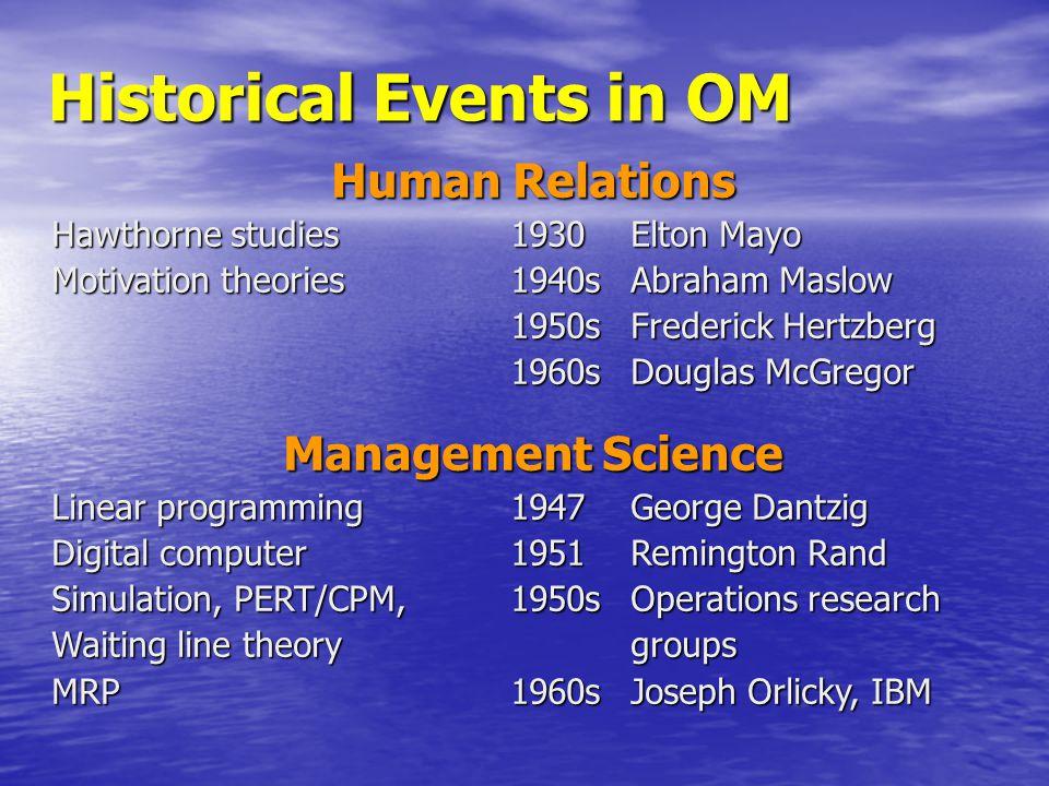 Historical Events in OM Quality Revolution JIT1970sTaiichi Ohno, Toyota TQM1980sW.
