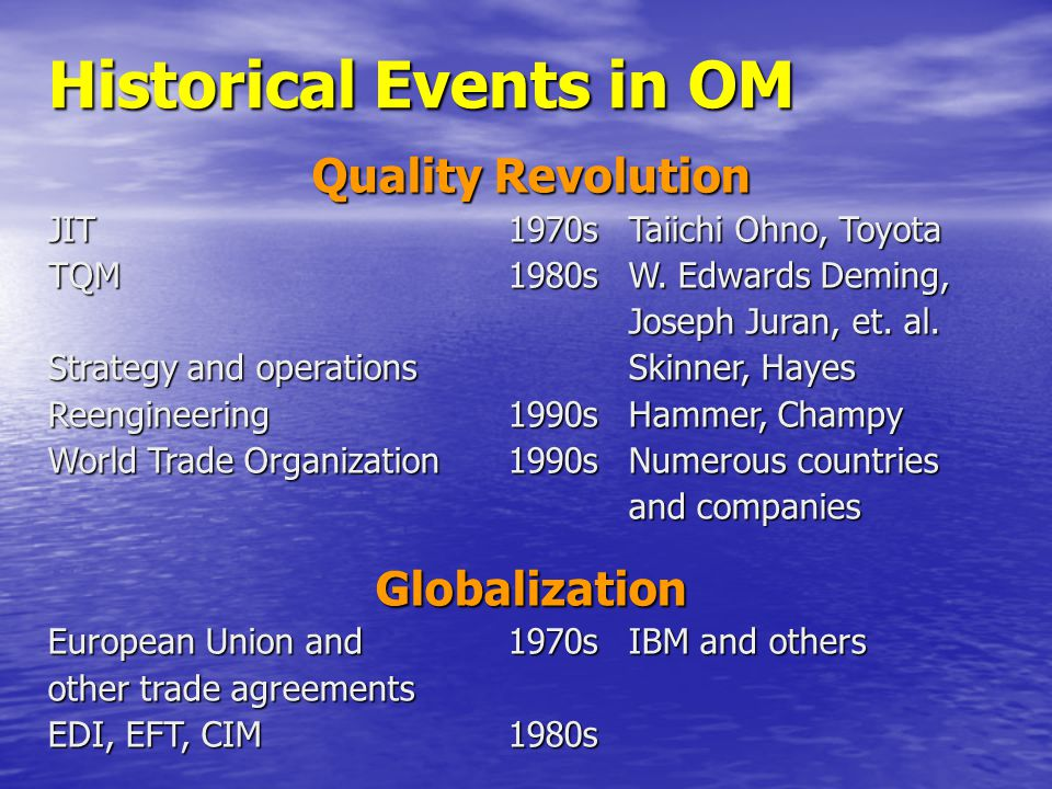 Historical Events in OM Quality Revolution JIT1970sTaiichi Ohno, Toyota TQM1980sW.