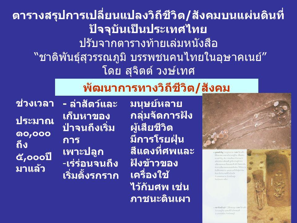 """ตารางสรุปการเปลี่ยนแปลงวิถีชีวิต/สังคมบนแผ่นดินที่ ปัจจุบันเป็นประเทศไทย ปรับจากตารางท้ายเล่มหนังสือ """"ชาติพันธุ์สุวรรณภูมิ บรรพชนคนไทยในอุษาคเนย์"""" โดย"""