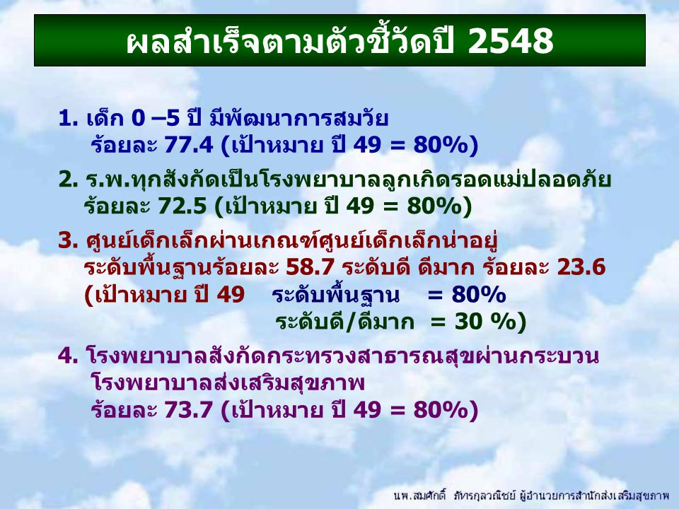 ผลสำเร็จตามตัวชี้วัดปี 2548 1. เด็ก 0 –5 ปี มีพัฒนาการสมวัย ร้อยละ 77.4 (เป้าหมาย ปี 49 = 80%) 2.