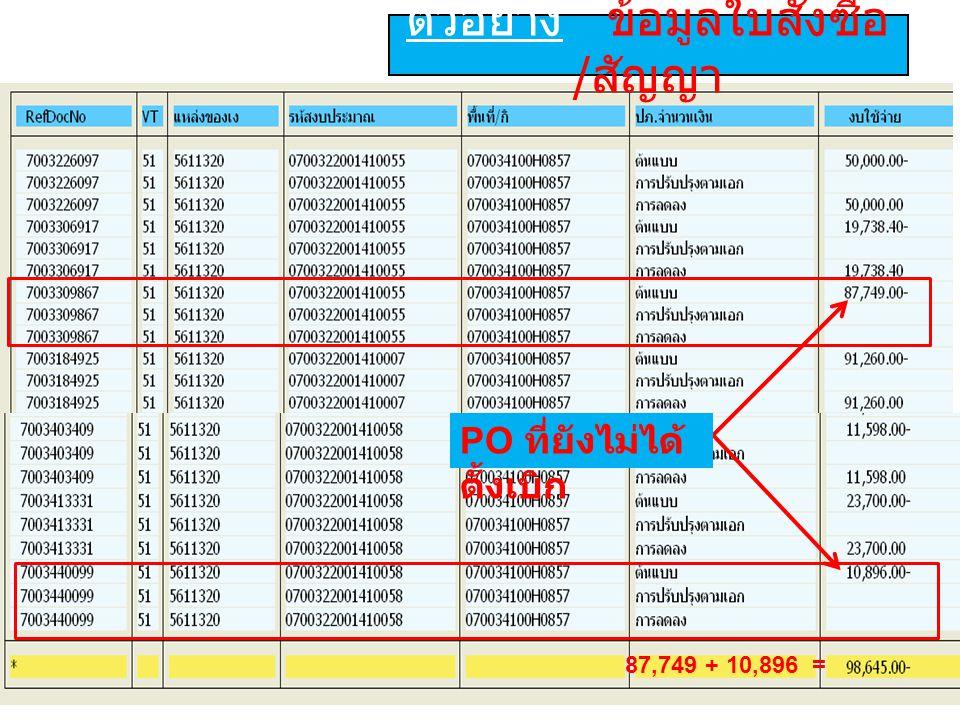 ตัวอย่าง ข้อมูลใบสั่งซื้อ / สัญญา 87,749 + 10,896 = PO ที่ยังไม่ได้ ตั้งเบิก