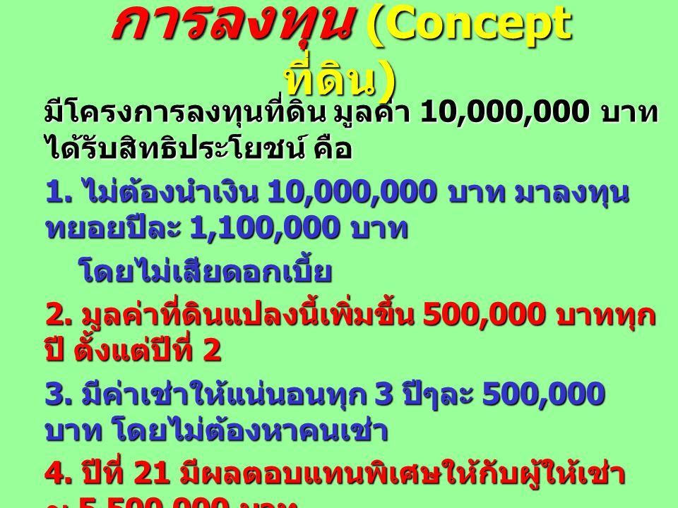 การลงทุน (Concept ที่ดิน ) มีโครงการลงทุนที่ดิน มูลค่า 10,000,000 บาท ได้รับสิทธิประโยชน์ คือ 1.