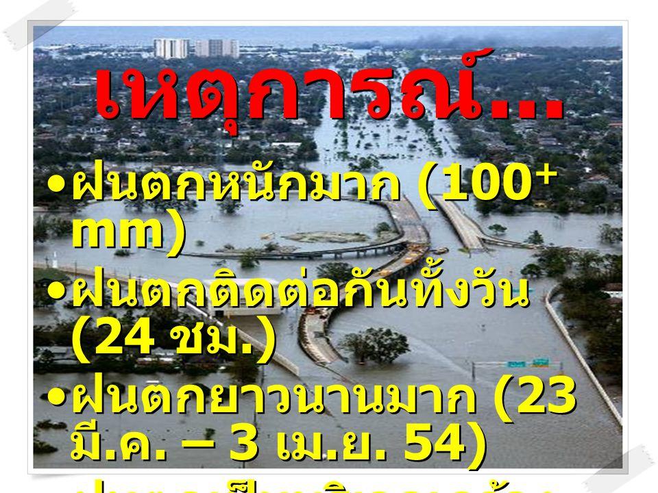 ฝนตกหนักมาก (100 + mm) ฝนตกติดต่อกันทั้งวัน (24 ชม.) ฝนตกยาวนานมาก (23 มี. ค. – 3 เม. ย. 54) ฝนตกเป็นบริเวณกว้าง ( ทุกอำเภอ ) ฝนตกหนักมาก (100 + mm) ฝ