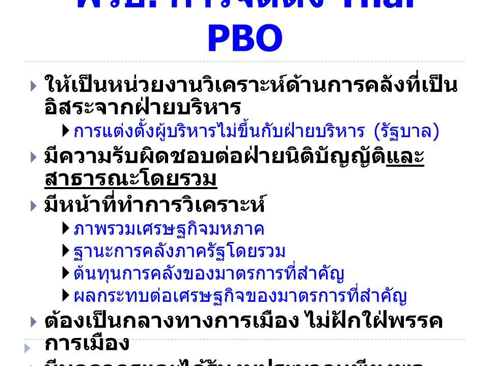 พรบ. การจัดตั้ง Thai PBO  ให้เป็นหน่วยงานวิเคราะห์ด้านการคลังที่เป็น อิสระจากฝ่ายบริหาร  การแต่งตั้งผู้บริหารไม่ขึ้นกับฝ่ายบริหาร ( รัฐบาล )  มีควา