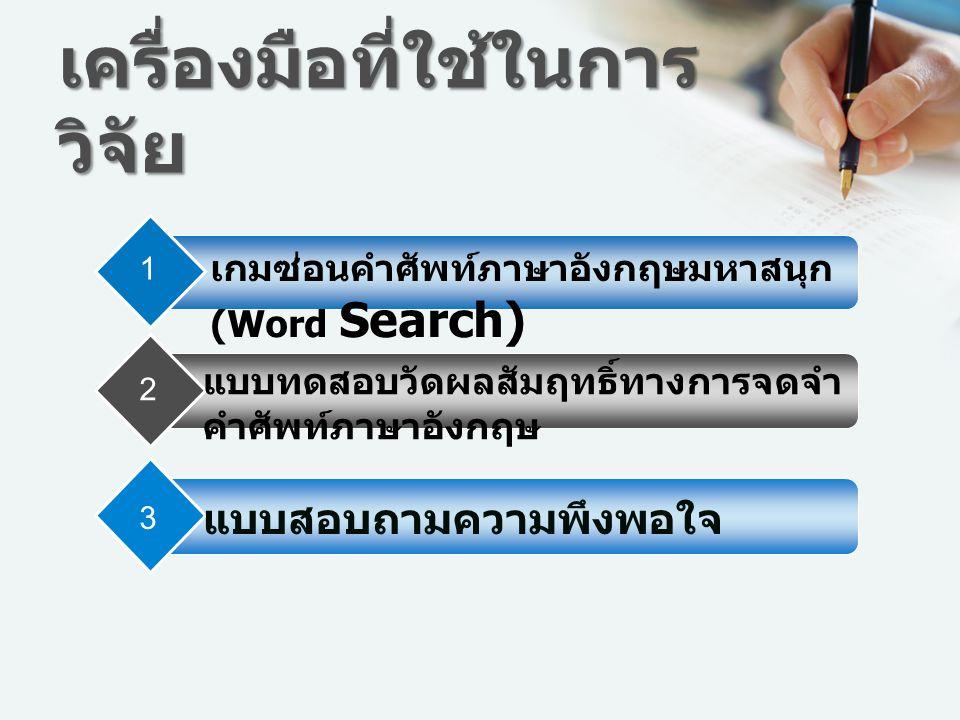 เครื่องมือที่ใช้ในการ วิจัย เกมซ่อนคำศัพท์ภาษาอังกฤษมหาสนุก (Word Search) 1 แบบทดสอบวัดผลสัมฤทธิ์ทางการจดจำ คำศัพท์ภาษาอังกฤษ 2 แบบสอบถามความพึงพอใจ 3