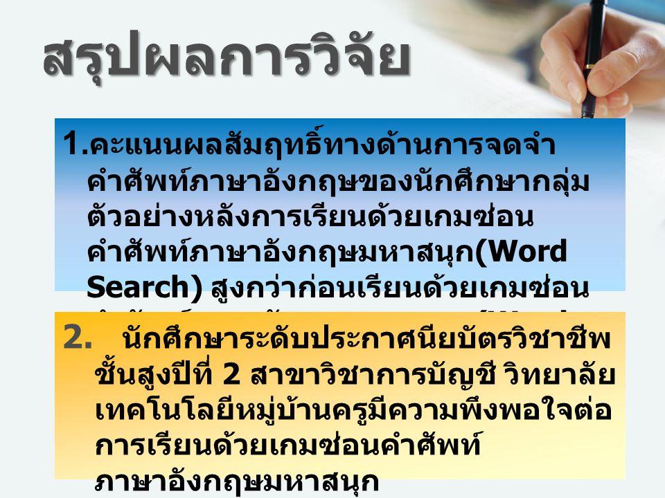 สรุปผลการวิจัย 1. คะแนนผลสัมฤทธิ์ทางด้านการจดจำ คำศัพท์ภาษาอังกฤษของนักศึกษากลุ่ม ตัวอย่างหลังการเรียนด้วยเกมซ่อน คำศัพท์ภาษาอังกฤษมหาสนุก (Word Searc