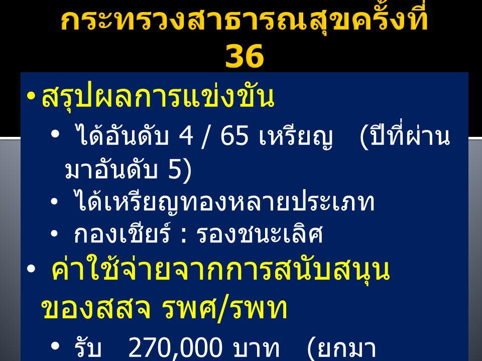 สรุปผลการแข่งขัน ได้อันดับ 4 / 65 เหรียญ ( ปีที่ผ่าน มาอันดับ 5) ได้เหรียญทองหลายประเภท กองเชียร์ : รองชนะเลิศ ค่าใช้จ่ายจากการสนับสนุน ของสสจ รพศ / รพท รับ 270,000 บาท ( ยกมา 69,194 บาท ) จ่าย 301,395 บาท เหลือ 37,799 บาท