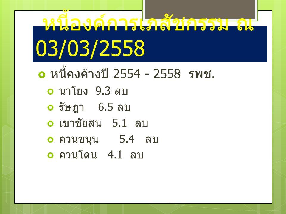 หนี้องค์การเภสัชกรรม ณ 03/03/2558  หนี้คงค้างปี 2554 - 2558 รพช.