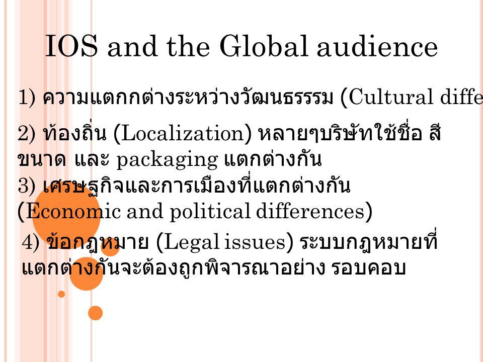 IOS and the Global audience 1) ความแตกกต่างระหว่างวัฒนธรรรม (Cultural difference) 2) ท้องถิ่น (Localization) หลายๆบริษัทใช้ชื่อ สี ขนาด และ packaging แตกต่างกัน 3) เศรษฐกิจและการเมืองที่แตกต่างกัน (Economic and political differences) 4) ข้อกฎหมาย (Legal issues) ระบบกฎหมายที่ แตกต่างกันจะต้องถูกพิจารณาอย่าง รอบคอบ