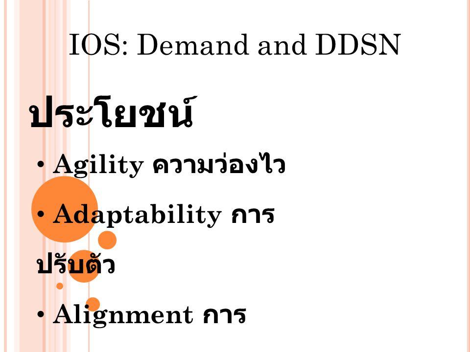 IOS: Demand and DDSN Agility ความว่องไว Adaptability การ ปรับตัว Alignment การ วางแผน ประโยชน์