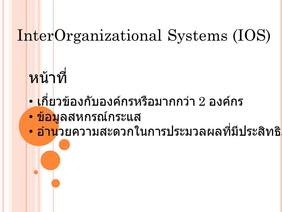 InterOrganizational Systems (IOS) หน้าที่ เกี่ยวข้องกับองค์กรหรือมากกว่า 2 องค์กร ข้อมูลสหกรณ์กระแส อำนวยความสะดวกในการประมวลผลที่มีประสิทธิภาพของรายการ