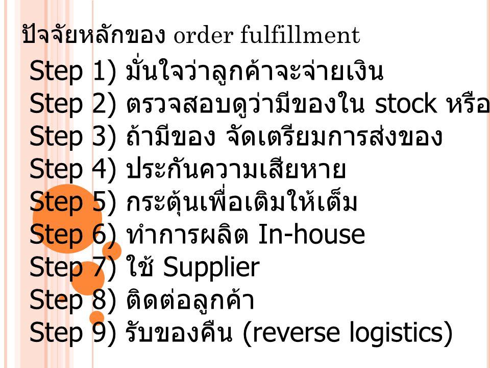ปัจจัยหลักของ order fulfillment Step 1) มั่นใจว่าลูกค้าจะจ่ายเงิน Step 2) ตรวจสอบดูว่ามีของใน stock หรือไม่ Step 3) ถ้ามีของ จัดเตรียมการส่งของ Step 4) ประกันความเสียหาย Step 5) กระตุ้นเพื่อเติมให้เต็ม Step 6) ทำการผลิต In-house Step 7) ใช้ Supplier Step 8) ติดต่อลูกค้า Step 9) รับของคืน (reverse logistics)