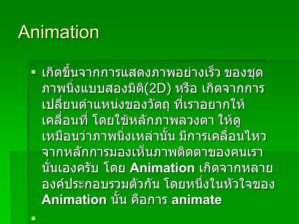 animate & Animator  การ animate แปลกันอย่างตรงตัว ก็คือการใส่ การเคลื่อนไหว ให้ชีวิต กับสิ่งต่างๆ ที่ยังไม่มี การเคลื่อนไหว หรือภาพนิ่ง Still  animate แปลว่าทำให้มีชีวิต ดังนั้น Animator คือผู้ให้ชีวิตนั่นเอง Animation นั้น มีด้วยกันหลายประเภท แต่ใน ที่นี้ ขอกล่าวถึง 3 ประเภทที่พบเห็นกันทั่วไป ได้แก่