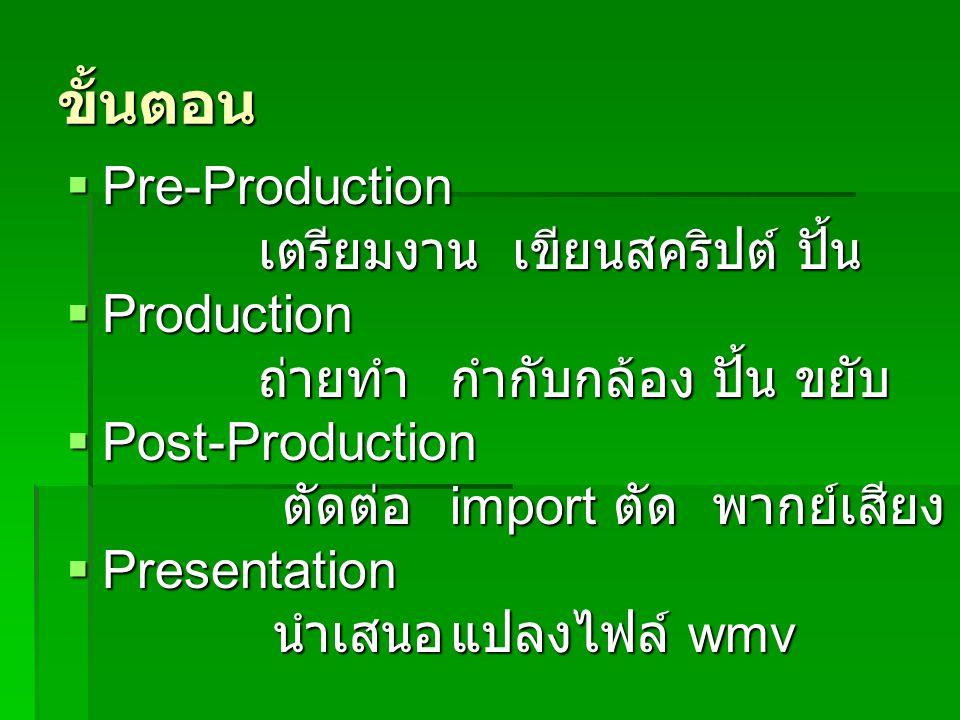 ข้อคำนึง TV NTSC = 30 frame/sec Film = 24 frame/sec TV Pal = 25 frame/sec 720x576 pixel 720x576 pixel 5 Min = 25x60 x 5 =7500 Frame 5 Min = 25x60 x 5 =7500 Frame