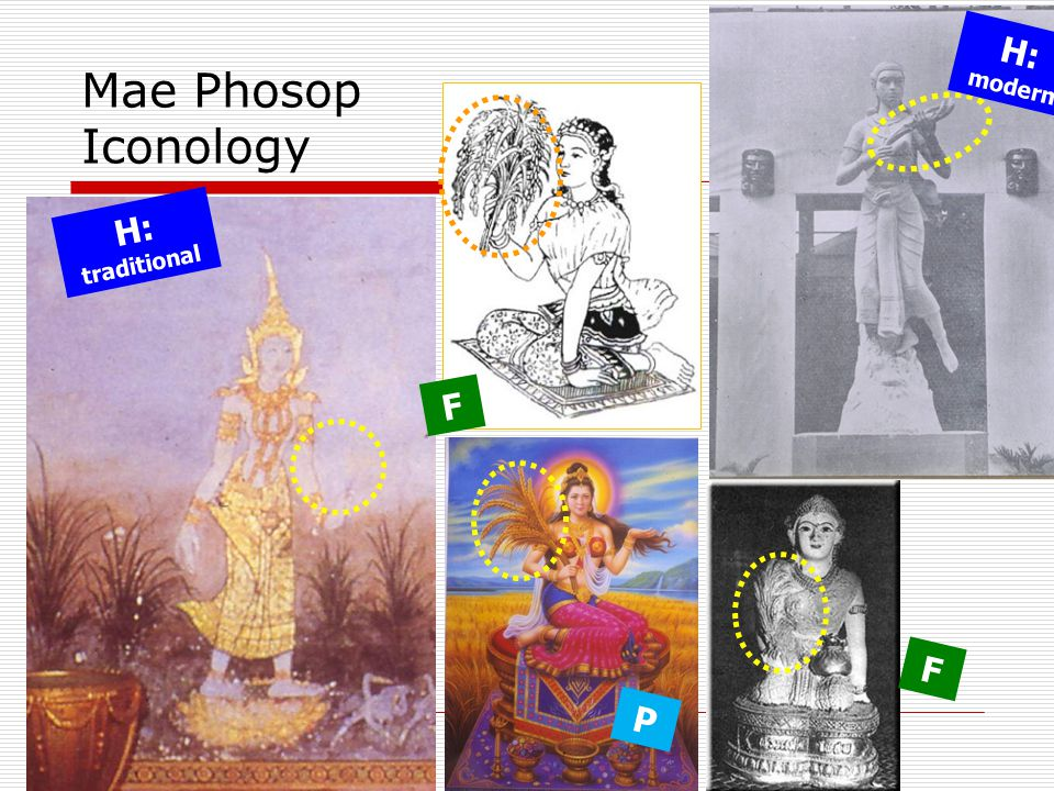 H: traditional Mae Phosop Iconology H: modern F F P