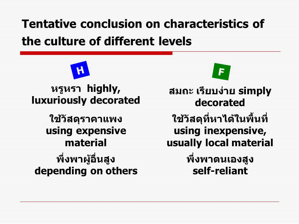 Tentative conclusion on characteristics of the culture of different levels H F หรูหรา highly, luxuriously decorated สมถะ เรียบง่าย simply decorated ใช้วัสดุราคาแพง using expensive material ใช้วัสดุที่หาได้ในพื้นที่ using inexpensive, usually local material พึ่งพาผู้อื่นสูง depending on others พึ่งพาตนเองสูง self-reliant