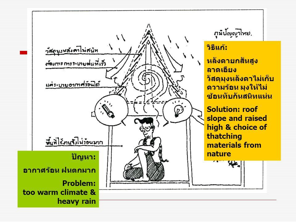 ปัญหา: อากาศร้อน ฝนตกมาก Problem: too warm climate & heavy rain วิธีแก้: หลังคายกสันสูง ลาดเอียง วัสดุมุงหลังคาไม่เก็บ ความร้อน มุงให้ไม่ ซ้อนทับกันสนิทแน่น Solution: roof slope and raised high & choice of thatching materials from nature