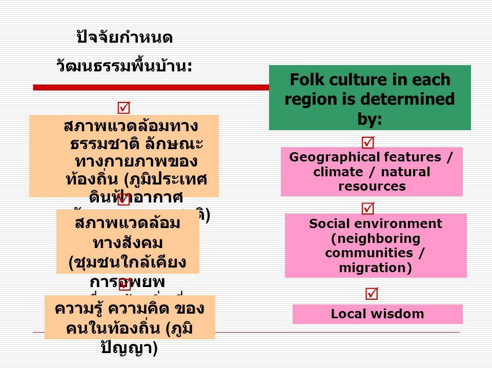 ปัจจัยกำหนด วัฒนธรรมพื้นบ้าน: สภาพแวดล้อมทาง ธรรมชาติ ลักษณะ ทางกายภาพของ ท้องถิ่น ( ภูมิประเทศ ดินฟ้าอากาศ ทรัพยากรธรรมชาติ ) Folk culture in each region is determined by: สภาพแวดล้อม ทางสังคม ( ชุมชนใกล้เคียง การอพยพ เคลื่อนย้ายถิ่นที่ อยู่ ) ความรู้ ความคิด ของ คนในท้องถิ่น ( ภูมิ ปัญญา ) Geographical features / climate / natural resources Social environment (neighboring communities / migration) Local wisdom      