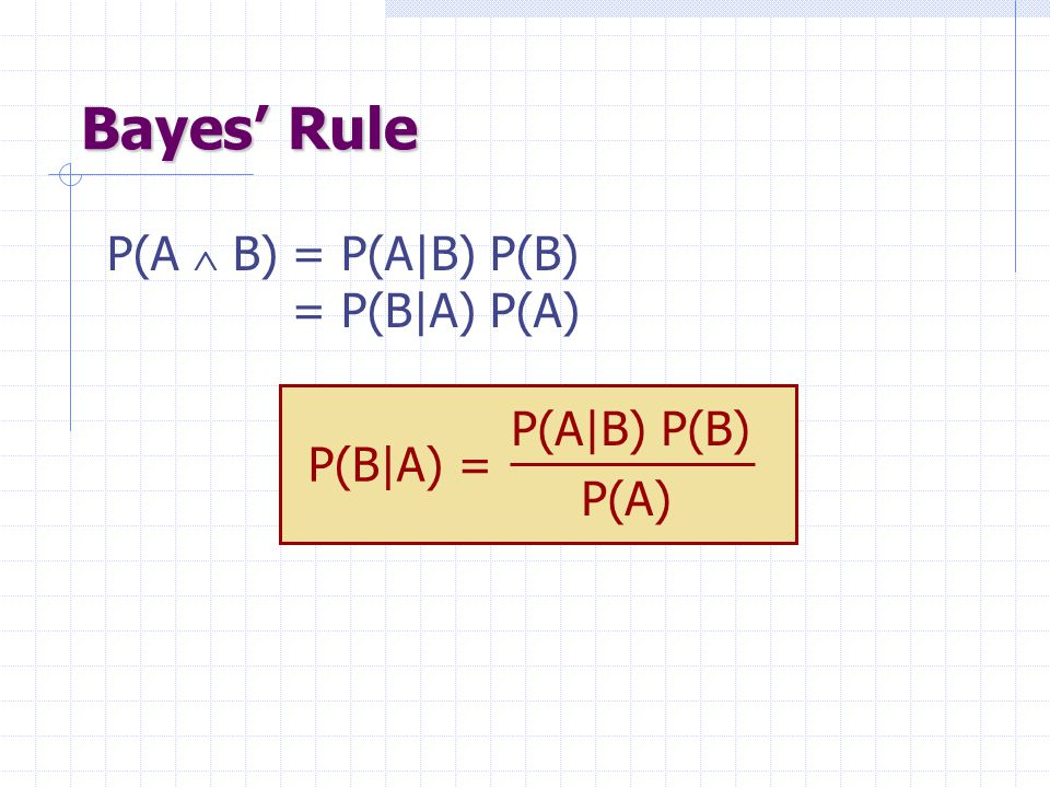 Given: P(Cavity) = 0.1 P(Toothache) = 0.05 P(Cavity|Toothache) = 0.8 Bayes' rule tells: P(Toothache|Cavity) = (0.8 x 0.05)/0.1 = 0.4 Example cause symptom