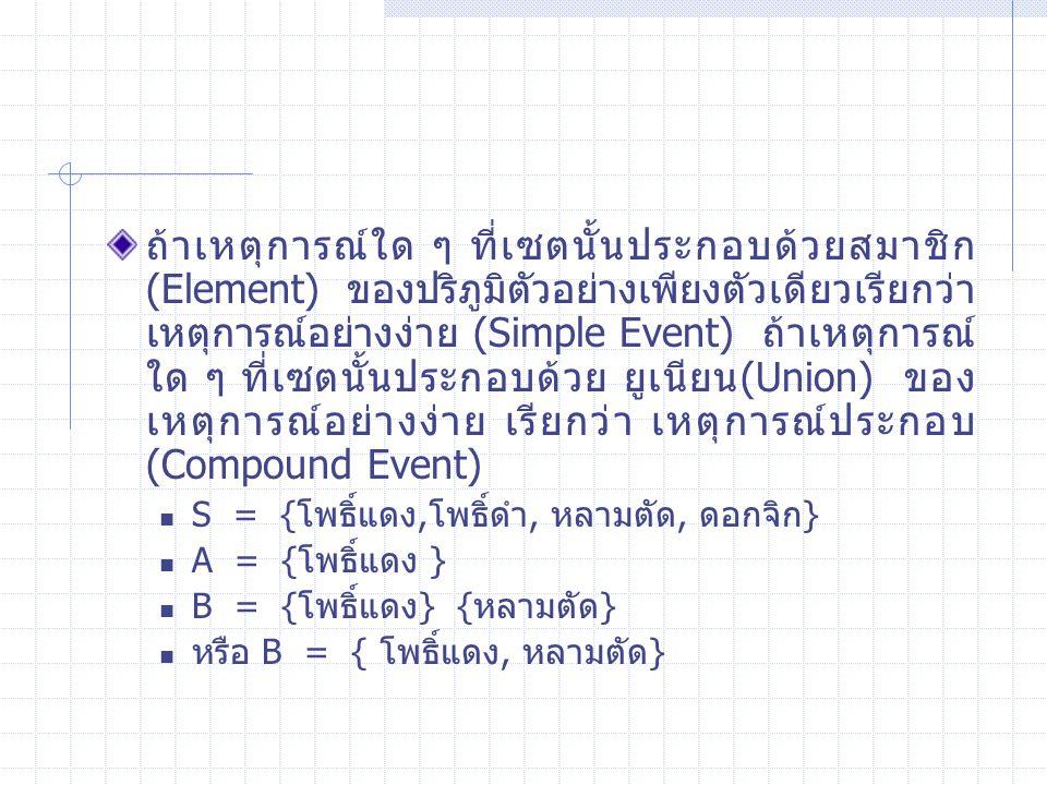 ถ้าเหตุการณ์ใด ๆ ที่เซตนั้นประกอบด้วยสมาชิก (Element) ของปริภูมิตัวอย่างเพียงตัวเดียวเรียกว่า เหตุการณ์อย่างง่าย (Simple Event) ถ้าเหตุการณ์ ใด ๆ ที่เซตนั้นประกอบด้วย ยูเนียน(Union) ของ เหตุการณ์อย่างง่าย เรียกว่า เหตุการณ์ประกอบ (Compound Event) S = {โพธิ์แดง,โพธิ์ดำ, หลามตัด, ดอกจิก} A = {โพธิ์แดง } B = {โพธิ์แดง} {หลามตัด} หรือ B = { โพธิ์แดง, หลามตัด}