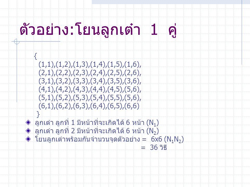 ตัวอย่าง:โยนลูกเต๋า 1 คู่ { (1,1),(1,2),(1,3),(1,4),(1,5),(1,6), (2,1),(2,2),(2,3),(2,4),(2,5),(2,6), (3,1),(3,2),(3,3),(3,4),(3,5),(3,6), (4,1),(4,2),(4,3),(4,4),(4,5),(5,6), (5,1),(5,2),(5,3),(5,4),(5,5),(5,6), (6,1),(6,2),(6,3),(6,4),(6,5),(6,6) } ลูกเต๋า ลูกที่ 1 มีหน้าที่จะเกิดได้ 6 หน้า (N 1 ) ลูกเต๋า ลูกที่ 2 มีหน้าที่จะเกิดได้ 6 หน้า (N 2 ) โยนลูกเต๋าพร้อมกันจำนวนจุดตัวอย่าง = 6x6 (N 1 N 2 ) = 36 วิธี
