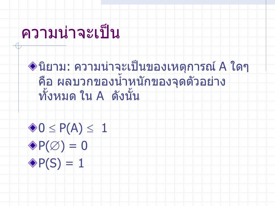 ความน่าจะเป็น นิยาม: ความน่าจะเป็นของเหตุการณ์ A ใดๆ คือ ผลบวกของน้ำหนักของจุดตัวอย่าง ทั้งหมด ใน A ดังนั้น 0  P(A)  1 P(  ) = 0 P(S) = 1