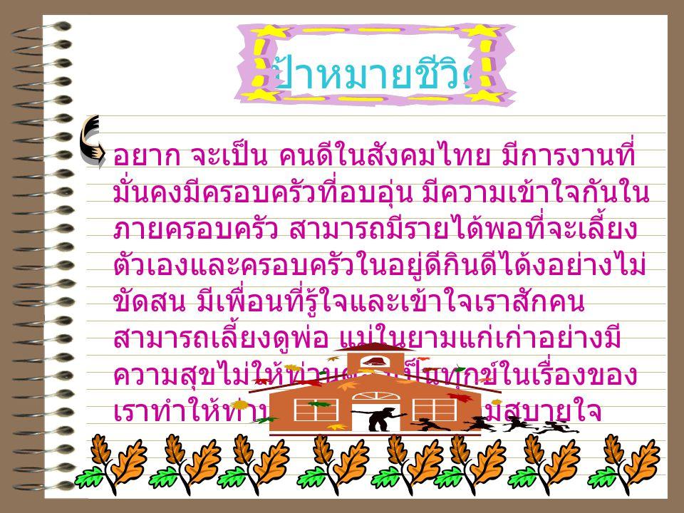 เป้าหมายชีวิต อยาก จะเป็น คนดีในสังคมไทย มีการงานที่ มั่นคงมีครอบครัวที่อบอุ่น มีความเข้าใจกันใน ภายครอบครัว สามารถมีรายได้พอที่จะเลี้ยง ตัวเองและครอบครัวในอยู่ดีกินดีได้งอย่างไม่ ขัดสน มีเพื่อนที่รู้ใจและเข้าใจเราสักคน สามารถเลี้ยงดูพ่อ แม่ในยามแก่เก่าอย่างมี ความสุขไม่ให้ท่านต้องเป็นทุกข์ในเรื่องของ เราทำให้ท่านมีแต่ความสุขความสบายใจ