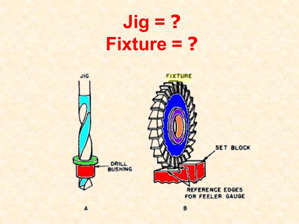 Jig = ? Fixture = ?