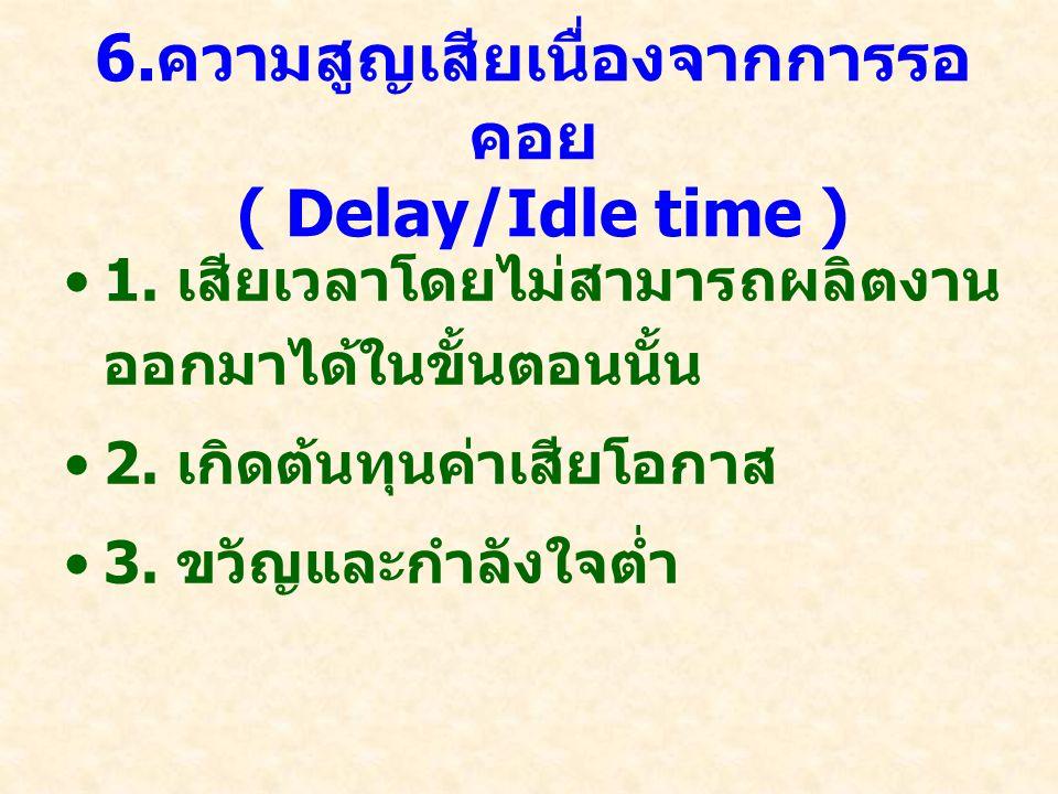 6. ความสูญเสียเนื่องจากการรอ คอย ( Delay/Idle time ) 1. เสียเวลาโดยไม่สามารถผลิตงาน ออกมาได้ในขั้นตอนนั้น 2. เกิดต้นทุนค่าเสียโอกาส 3. ขวัญและกำลังใจต