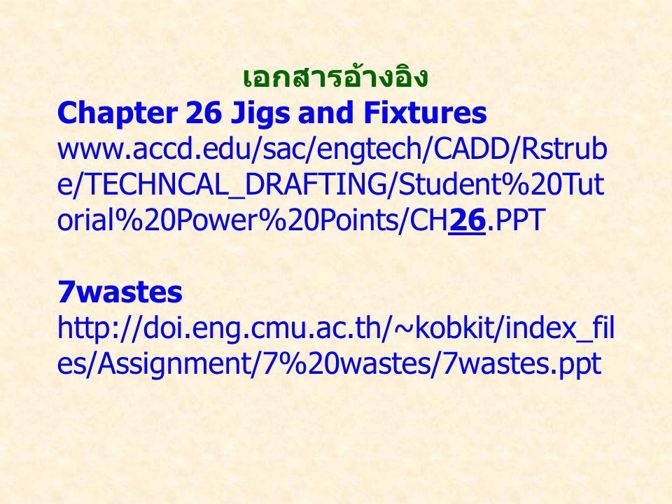 เอกสารอ้างอิง Chapter 26 Jigs and Fixtures www.accd.edu/sac/engtech/CADD/Rstrub e/TECHNCAL_DRAFTING/Student%20Tut orial%20Power%20Points/CH26.PPT 7was