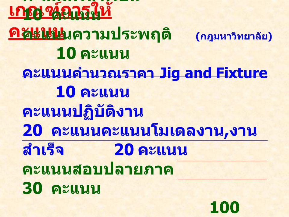 เกณฑ์การให้ คะแนน คะแนนเวลาเรียน 10 คะแนน คะแนนความประพฤติ ( กฎมหาวิทยาลัย ) 10 คะแนน คะแนน คำนวณราคา Jig and Fixture 10 คะแนน คะแนนปฏิบัติงาน 20 คะแน
