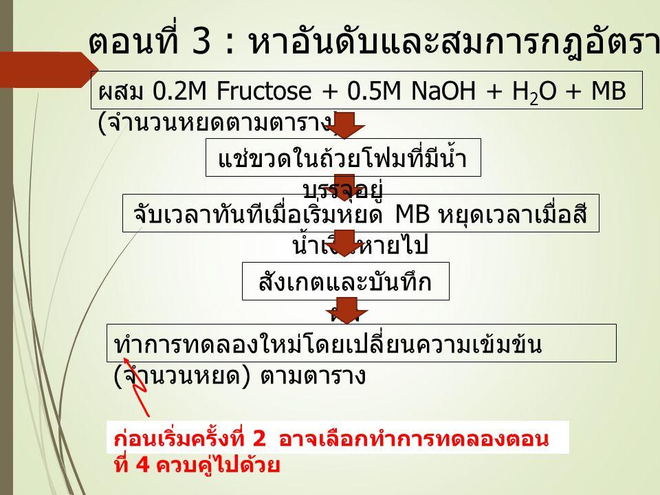 ตอนที่ 3 : หาอันดับและสมการกฎอัตราของปฏิกิริยา ผสม 0.2M Fructose + 0.5M NaOH + H 2 O + MB ( จำนวนหยดตามตาราง ) จับเวลาทันทีเมื่อเริ่มหยด MB หยุดเวลาเม