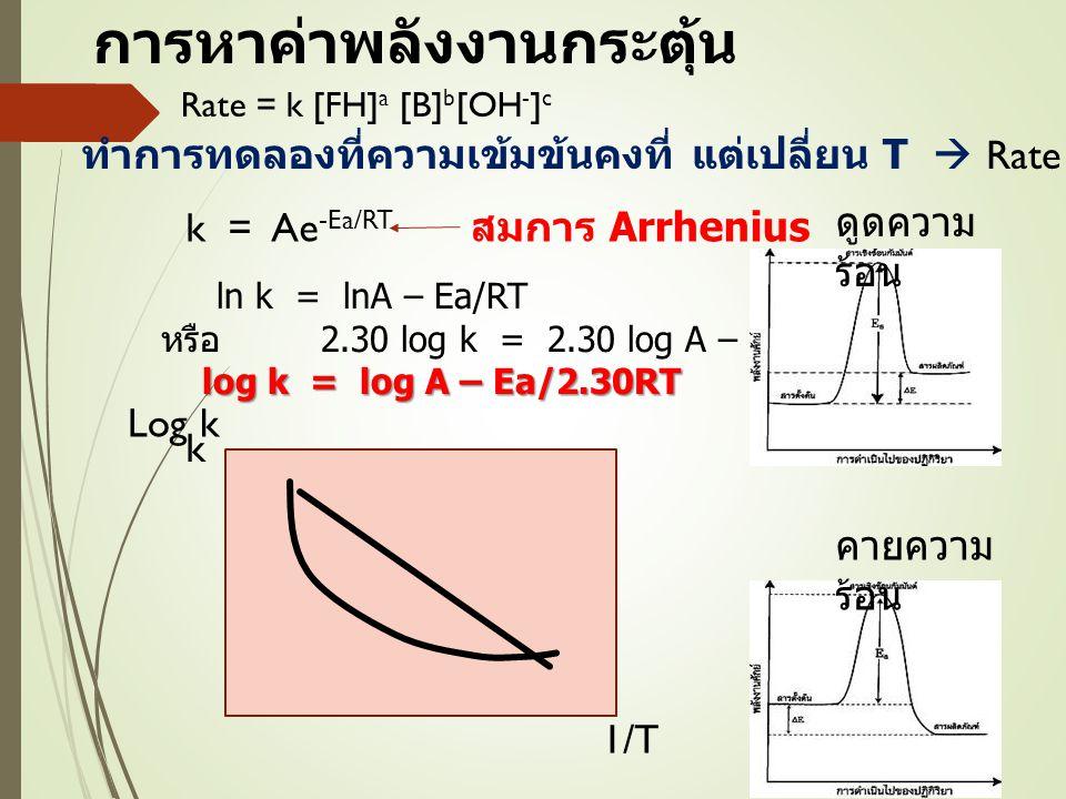 k = Ae -Ea/RT ln k = lnA – Ea/RT หรือ 2.30 log k = 2.30 log A – Ea/RT log k = log A – Ea/2.30RT log k = log A – Ea/2.30RT 1/T k Log k ดูดความ ร้อน คาย