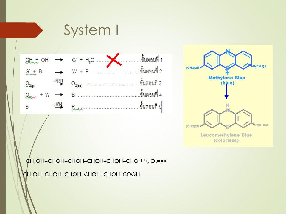 System I CH 2 OH–CHOH–CHOH–CHOH–CHOH–CHO + 1 / 2 O 2 ==> CH 2 OH–CHOH–CHOH–CHOH–CHOH–COOH